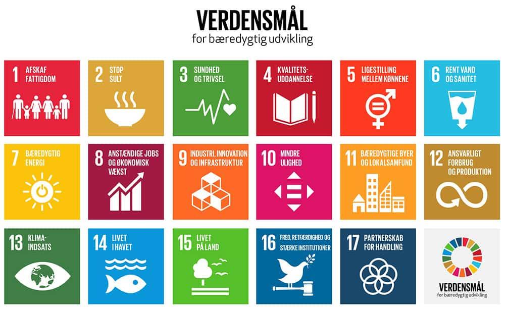 FNs verdensmål, bæredygtighed, Mannaz